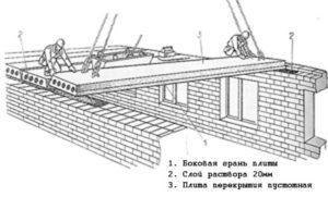 Опирание плит перекрытия на стены снип