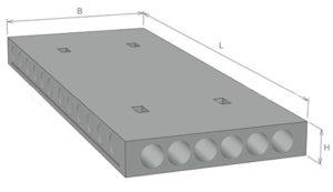 Размеры плиты перекрытия
